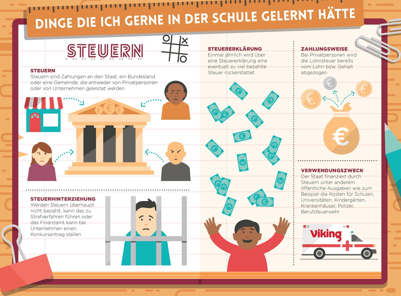 Infografik Steuern